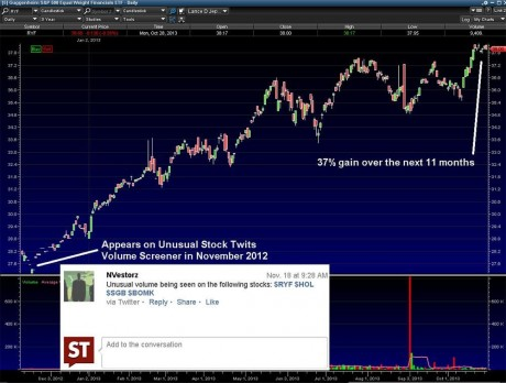 Free Stock Trading Chat Rooms