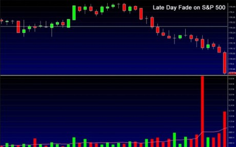 how-to-day-trade-late-day-fade