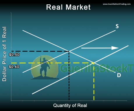 currency-supply-demand-2