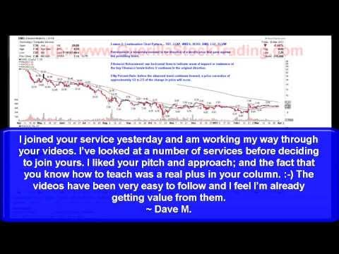 lessons hqdefault 6 - How To Make Money Trading Stocks