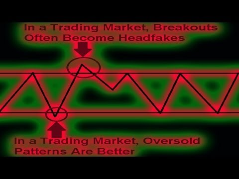 In a trading market, breakout often become headfakes. In a trading market, oversold patterns are better