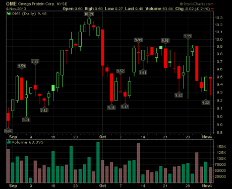 trading-market