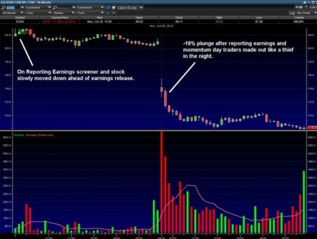 day-trader-chat-room