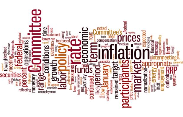 FOMC Minutes Word Cloud