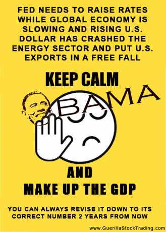 BEA Now Using International Trade Data For GDP Estimates
