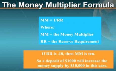 money-supply-multiplier