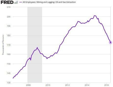 energy-jobs