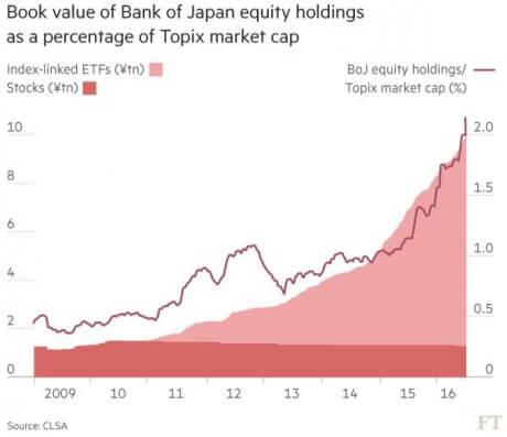 japan-buying-etfs