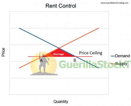 rent-control-3