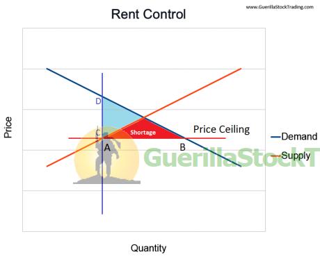 rent-control-4