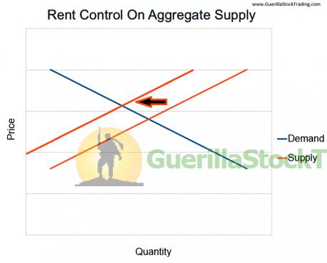 rent-control-6