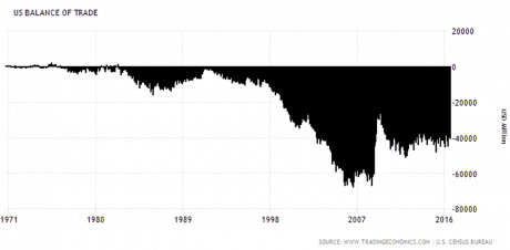 us-trade-deficit
