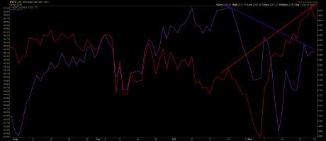 high-yield-vs-spx-chart-11-28-2016