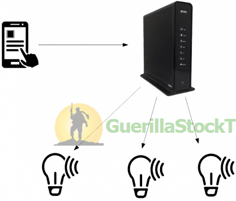 smart-home-network4