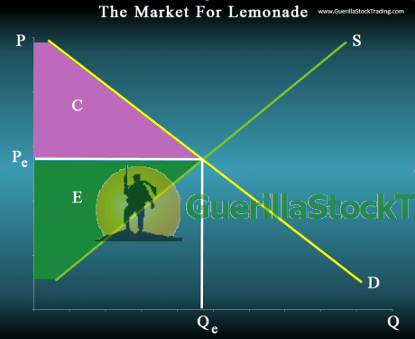 supply-demand-graph-competition-2