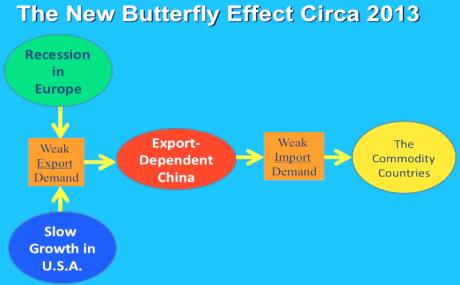 trade-deficits-5