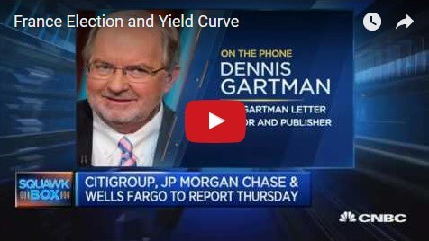 Saturday Show: France Election and Yield Curve