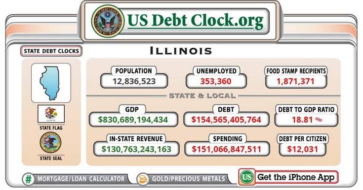 Illinois Debt Clock