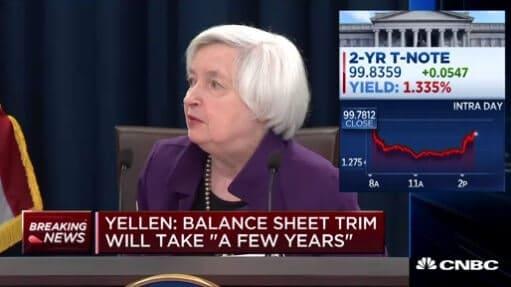 How Fed Balance Sheet Normalization Impact is the New QT