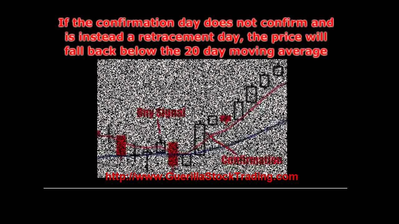 Donchian 5 20 System Applied To Stocks