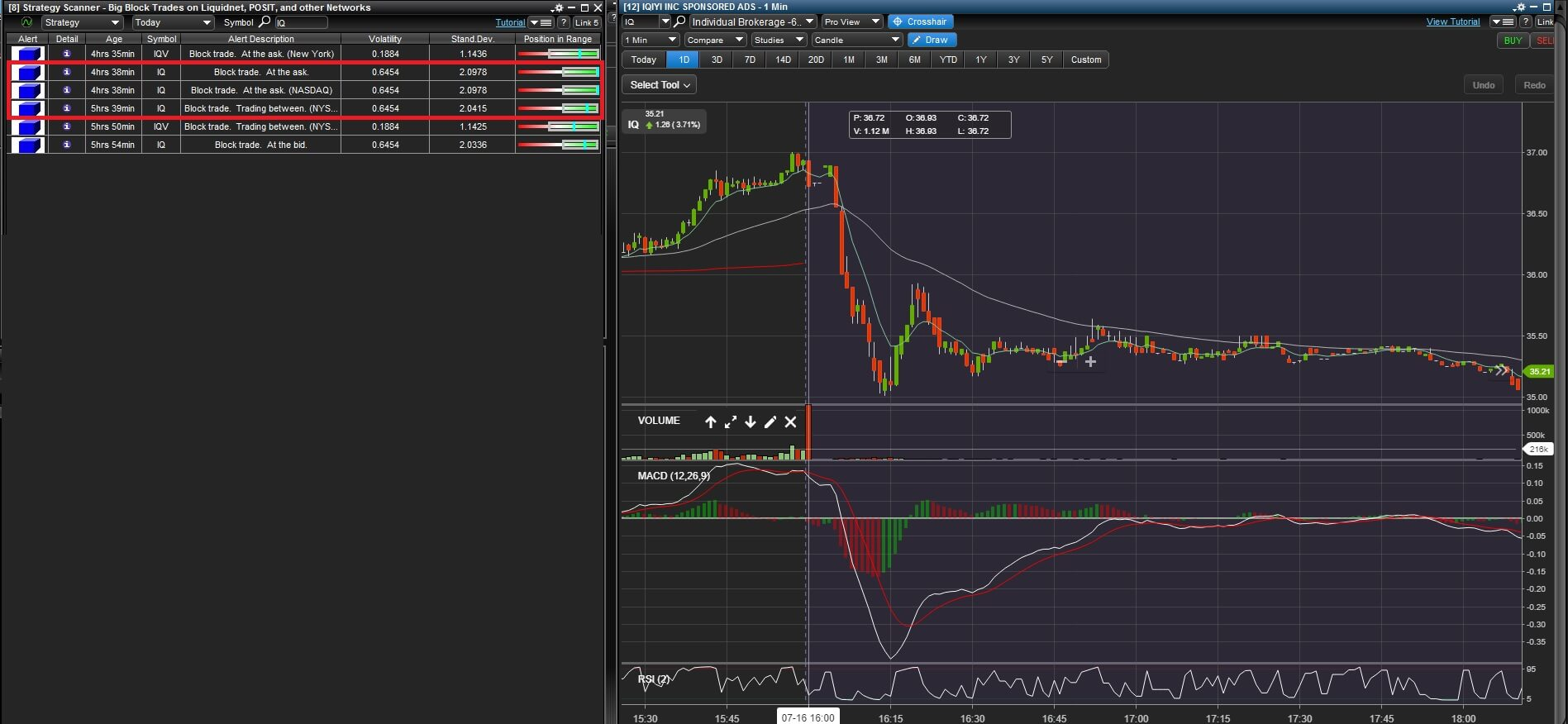 dark pool trading In our online trading chat room, bootcamps, and one on one classes, the stock whisperer teaches students how to swing trade java pit sign in  dark pool secrets .