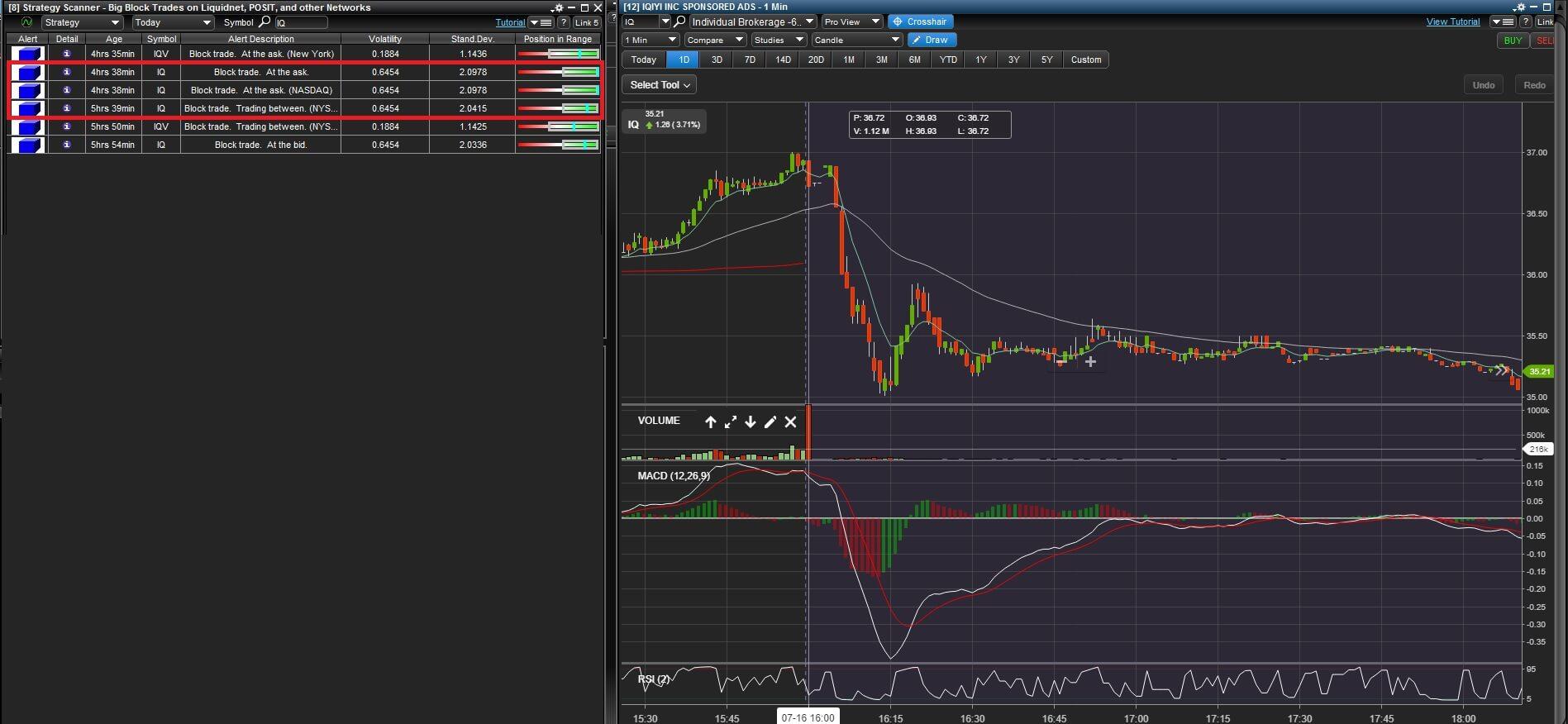 IQIYI, Inc. (IQ) Stock Price, Quote, History & News