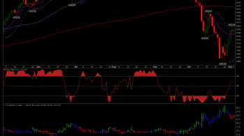 Russell 2000 stock chart