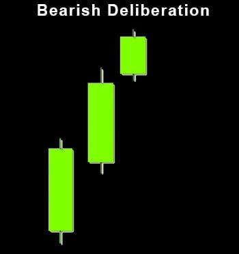 Bearish Deliberation candlestick pattern