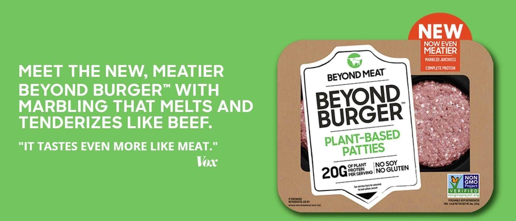 Beyond Meat Stock Is Beyond Belief