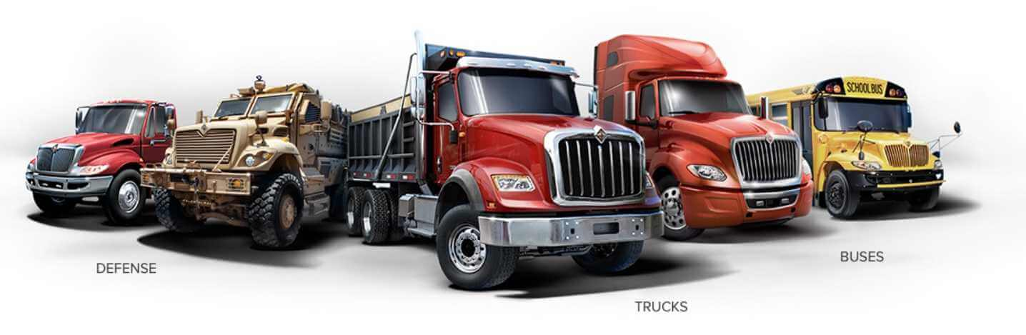 Navistar Candle Over Candle Reversal